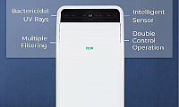 Enjoy Cooling Air All Time With India's Best Portable Ac