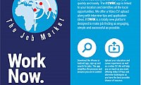 Best Job Sites in UAE - i12wrk