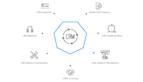 Customer_Relationship_Management_infographic_grid.png