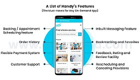 A_List_of_HandyYs_Features_The_Must-Haves_For_Any_On-Demand_App_grid.jpg
