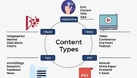Content_Types-Mighty_Warner-_grid.jpg