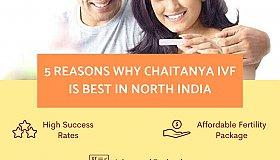 Best_infertility_doctor_in_Chandigarh_grid.jpg