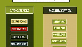 Contact for the best Hotel in Dalhousie