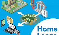 Home Loan in Australia, Best Housing Loans Agent Sydney