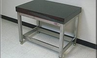 Workbenches for the Industrial Workplace