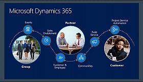 Novasoft-Microsoft-Dynamics-365-Partner-Dubai_grid.jpg