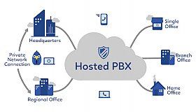 Find_Hosted_PBX_System_for_Small_Business_in_Australia_grid.jpg